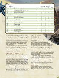D D 5 0 Players Handbook Paladins Part 2 Book Cover And