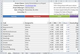 Project Management Plan Excel Tracking Small Projects In Excel Microsoft 365 Blog
