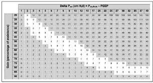 Proportional Assist Ventilation Pocket Icu
