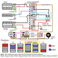 hsh wiring question (tele position) ultimate guitar Fender 5 Way Super Switch Wiring Diagram attachments unbenannt 1 kopie4 jpg 5 way super switch wiring diagram