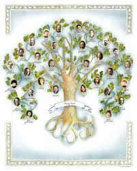 Family Trees Timelines