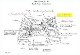 volvo s70 engine diagram of 99 wiring diagram sample 1999 volvo engine diagram wiring diagram mega volvo s70 engine diagram of 99