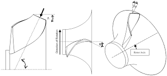Panasonic Wiring Diagrams
