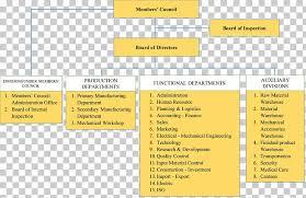 Product Design Brand Line Organization Angle Organizational