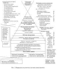 Менеджмент Управление качеством Контрольная работа Учил Нет  Эффективность и результативность реализации СМК
