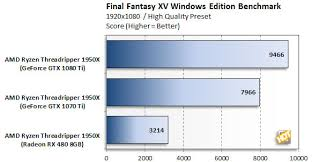Final Fantasy Xv Benchmark For Pc Is Out Here Are Some