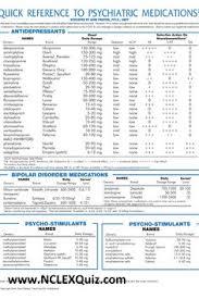 32 Best Psychotropic Medications Images Psychotropic