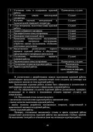 ПОЛОЖЕНИЕ по организации выполнения и защиты курсовой работы по  2 Уточнение темы и содержания курсовой работы Руководитель студент 3 Составление списка используемой литературы 4