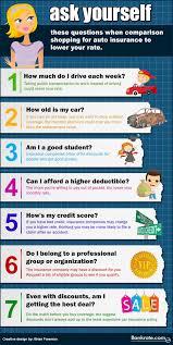 questions when comparing auto insurance