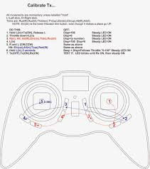 the hubsan x review th page rc groups caution if you have a mode 2 tx the throttle on the left and you power on the tx the sticks in the upper and outward positions in as in