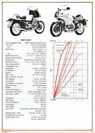 bmw r info thiel org za r80 wiring diagram electronic ignition