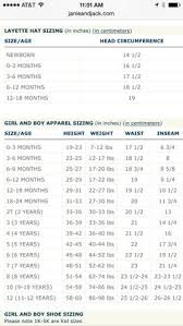 16 Best Kids Sizing Charts Images Baby Clothes Sizes Baby