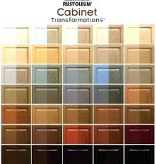 diy cabinet refinishing kitchen cabinet refinishing diy kitchen cabinet refacing kits