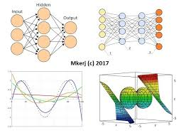 Stock Market Analysis Sample Enchanting Neural Network Example In R Cube Root Mkerj