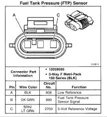 c5 corvette fuel tank diagram wiring diagram sample c5 corvette fuel tank diagram wiring diagram expert c5 corvette fuel tank diagram