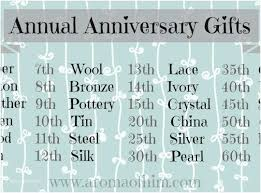 modern 45th wedding anniversary gift ideas with luxury 7th wedding anniversary gifts for her