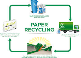 Recycling Paper Recycling Services Paper Round