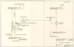 u s s south dakota bb57 gunfire damage battle of guadalcanal plate ii wiring diagram