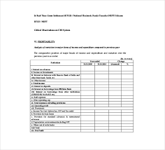 Template Audit Report Audit Report Format Under Fontanacountryinn Com