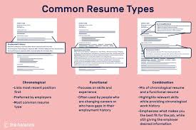 Skills In Resumes Different Resume Types