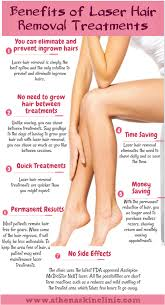 benefits of laser hair removal treatments 1 you can eliminate and prevent ingrown hairs 2 no need to grow hair between treatments 3 quick treatments 4