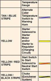 1998 cadillac deville audio wiring 1998 image wiring diagrams 1998 cadillac deville tractor repair wiring on 1998 cadillac deville audio wiring