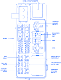 chrysler pt cruser 2001 fuse box block circuit breaker diagram chrysler pt cruser 2001 fuse box block circuit breaker diagram