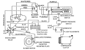ford diagrams schematics on ford images free download wiring diagrams Ford Diagrams Schematics ford diagrams schematics 2 schematic diagrams 1992 ford truck ford wiring diagrams ford ranger schematics and diagrams free