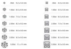 Square Diamond Size Chart Carat Size Chart Princess Round Diamond Sizes Carat Chart