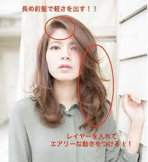 エラ張り顔に似合う髪型とは小顔に見せる方法と前髪を作る時に気をつけ