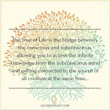Tree Of Life Quote Cool The Tree Of Life As Symbol Of Knowledge Quan Jewelry