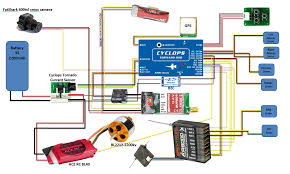 quadcopter wiring layout wiring diagram naze32 setup