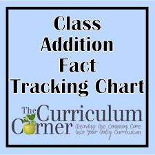 Math Facts Progress Chart Class Fact The Curriculum Corner 123
