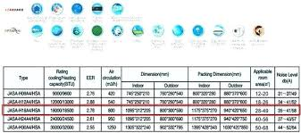 Air Conditioner Room Size Air Conditioner Btu Room Size Chart