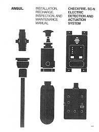 a manual nozzle fires