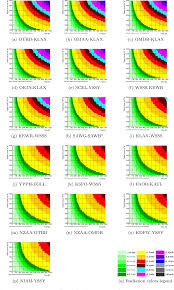 Omaa Charts Figure 4 From Radiation Dose Charts For Long Geodetic And