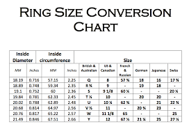 Ring Size Conversion Chart India To Uk Www