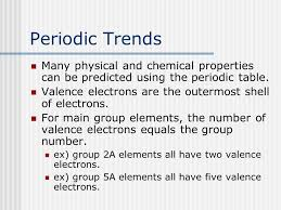 Chapter 3 Atoms and Elements Classifying Matter Elements and ...