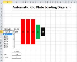 Weight Loading Chart Kilo Plate Automatic Loading Diagram Massenomics