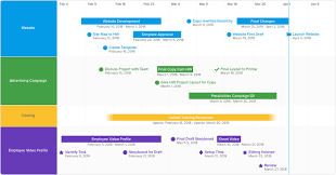10 Free And Paid Interactive Timeline Makers Updated 2019