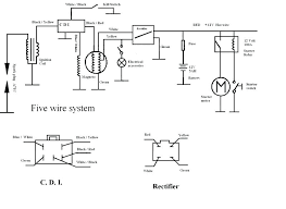 engine lifan 125 wiring diagram just another wiring diagram blog • apollo 125cc diagram schema wiring diagrams rh 63 justanotherbeautyblog de wiring diagram for tao tao 110cc