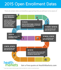 Healthcare Gov Quote Simple 48 Open Enrollment Important Dates And Deadlines [INFOGRAPHIC]