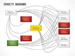 Spaghetti Chart Ppt Spaghetti Chart Presentation Template For Google Slides