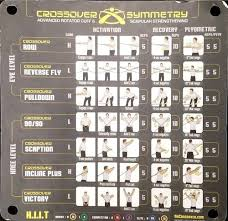 Crossover Symmetry Iron Scap Chart Crossover Symmetry Workout Chart Anotherhackedlife Com