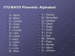The international phonetic alphabet (ipa) is a the content of classes also were courteous and significant than i expected and lunch was very tasty too. The Itu Phonetic Alphabet Ppt Download