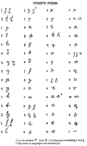The following is the chart of the international phonetic alphabet, a standardized system of phonetic symbols devised and maintained by the international phonetic association. Mcrthuxzn Aplm