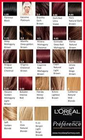 L Oreal Professionnel Colour Chart 10 Timeless Loreal Professionnel Color Chart