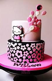 Pink And White Balloons Hello Kitty Cake Iris Select Goa Free