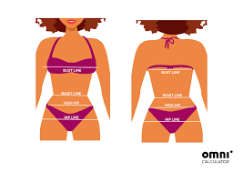 Swimsuit Body Type Chart Body Shape Calculator Omni