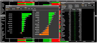Terminal X3 Free Desktop Stock Trading Charting Software